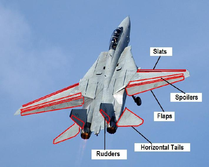 The Purpose Of The Part In Front Of The Wing F 16 Design