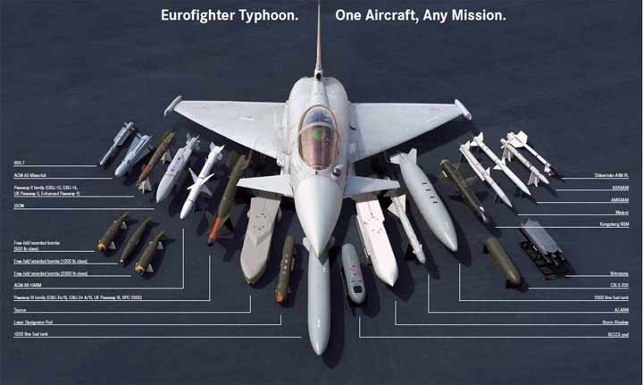 Reasoning for the F-35's top speed? - General F-35 Forum
