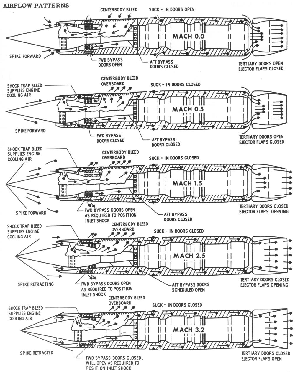 Sr 71 Engine Diagram Wiring Library