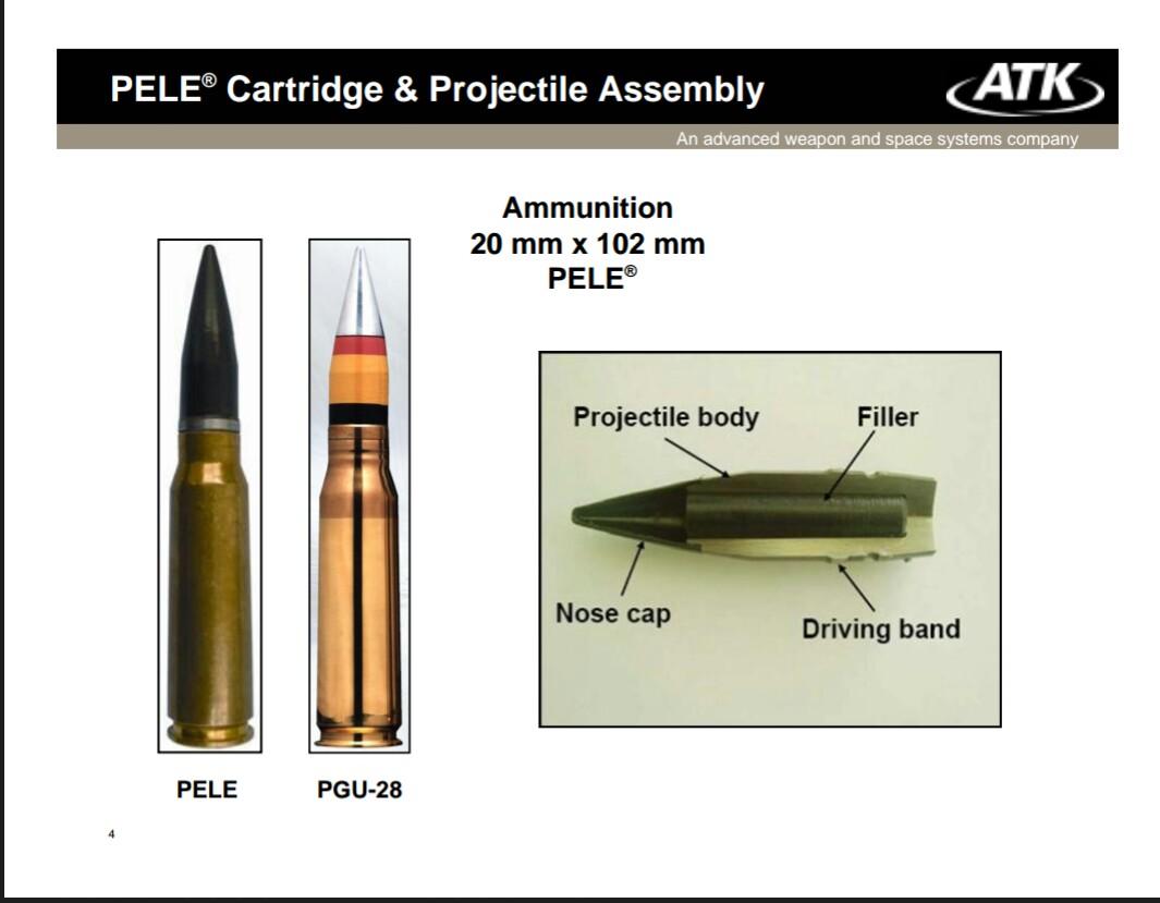 25mm ammunition penetration apologise, but