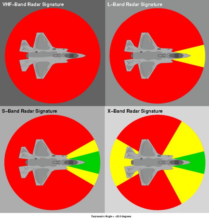 S-300/400/500 News [Russian Strategic Air Defense] #3 - Page 13 File