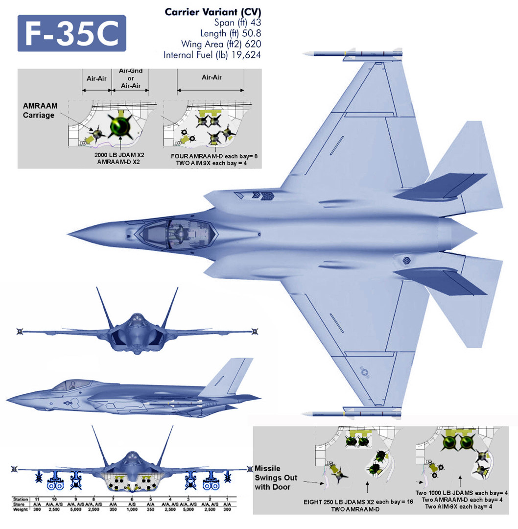 F-35 Loadout question: More internal AtA missiles - F-35 Armat ...