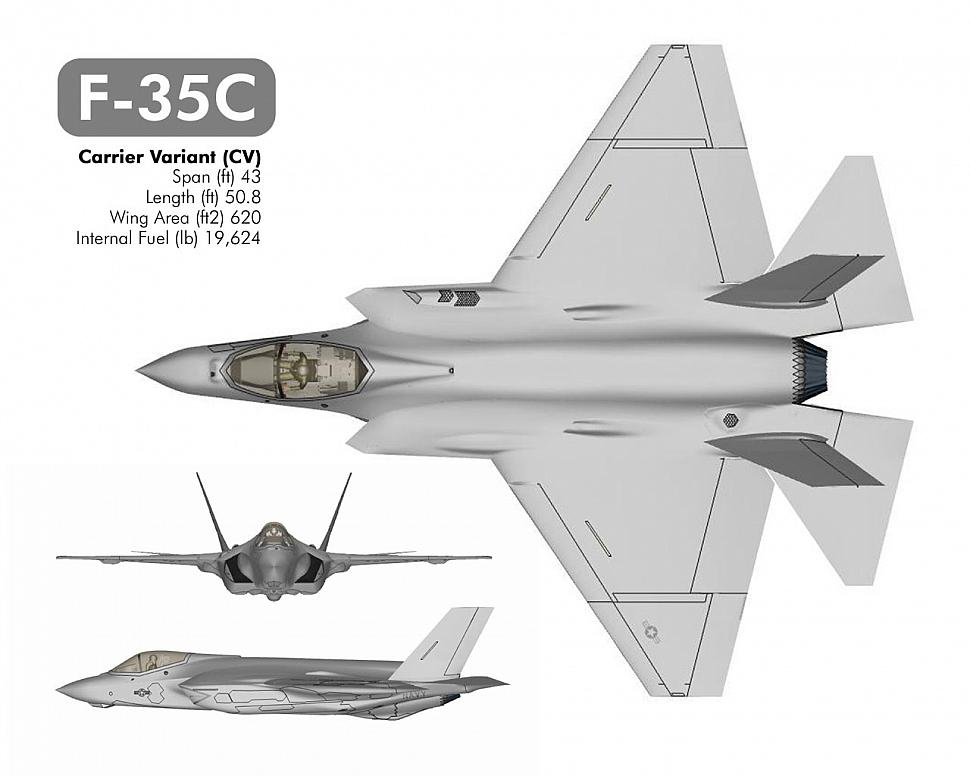 U K  may drop the STOVL F-35 for carrier variant