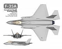 F-35 Graphics & Artwork